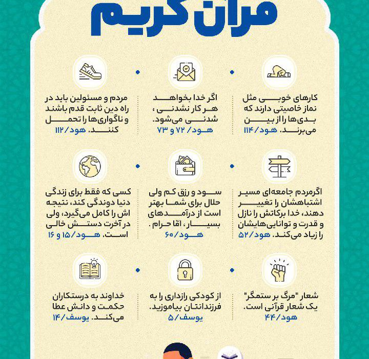 نکات کلیدی جزء دوازدهم قرآن کریم