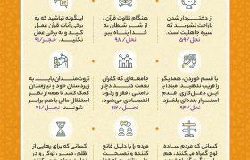 نکات کلیدی جزء چهاردهم قرآن کریم