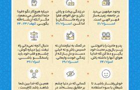 نکات کلیدی جزء پانزدهم قرآن کریم