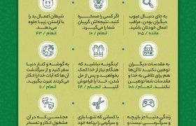 نکات کلیدی جزء هفتم قرآن کریم