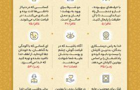 نکات کلیدی جزء بیست و چهارم قرآن کریم