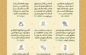 نکات کلیدی جزء بیست و ششم قرآن کریم