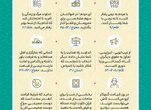 نکات کلیدی جزء بیست و نهم قرآن کریم